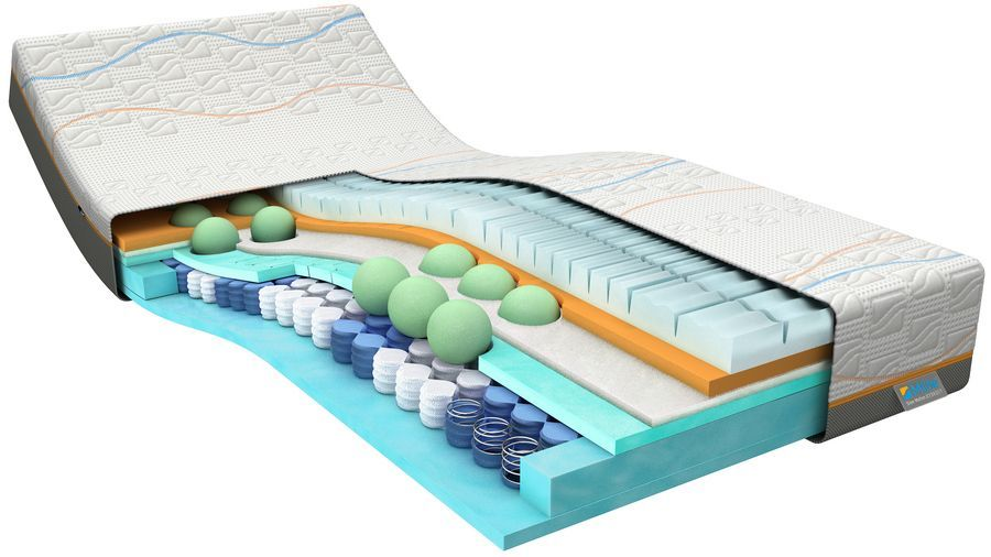 M line Cool Motion 7 matras - Voorraadmodel