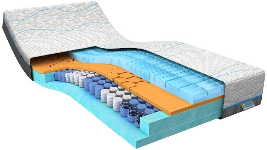 M line Cool Motion 6 matras - Voorraadmodel