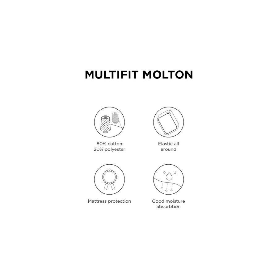 Beddinghouse Molton Multifit