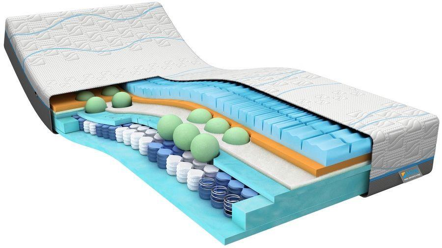 M line Cool Motion 8 matras - Voorraadmodel