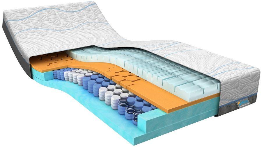 M line Cool Motion 5 matras - Voorraadmodel